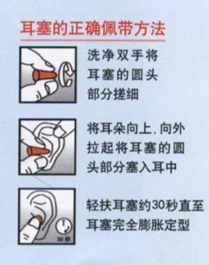 耳塞的正确佩戴方法和使用注意事项